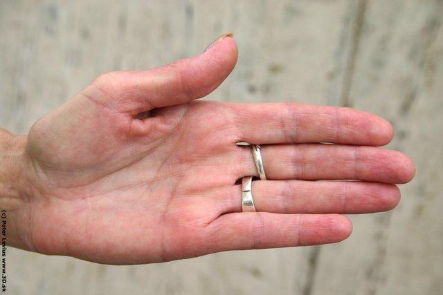 Hand Woman White Average